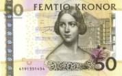 Innskuddsrente Bank Norwegian